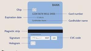 bagian-bagian dalam kartu kredit